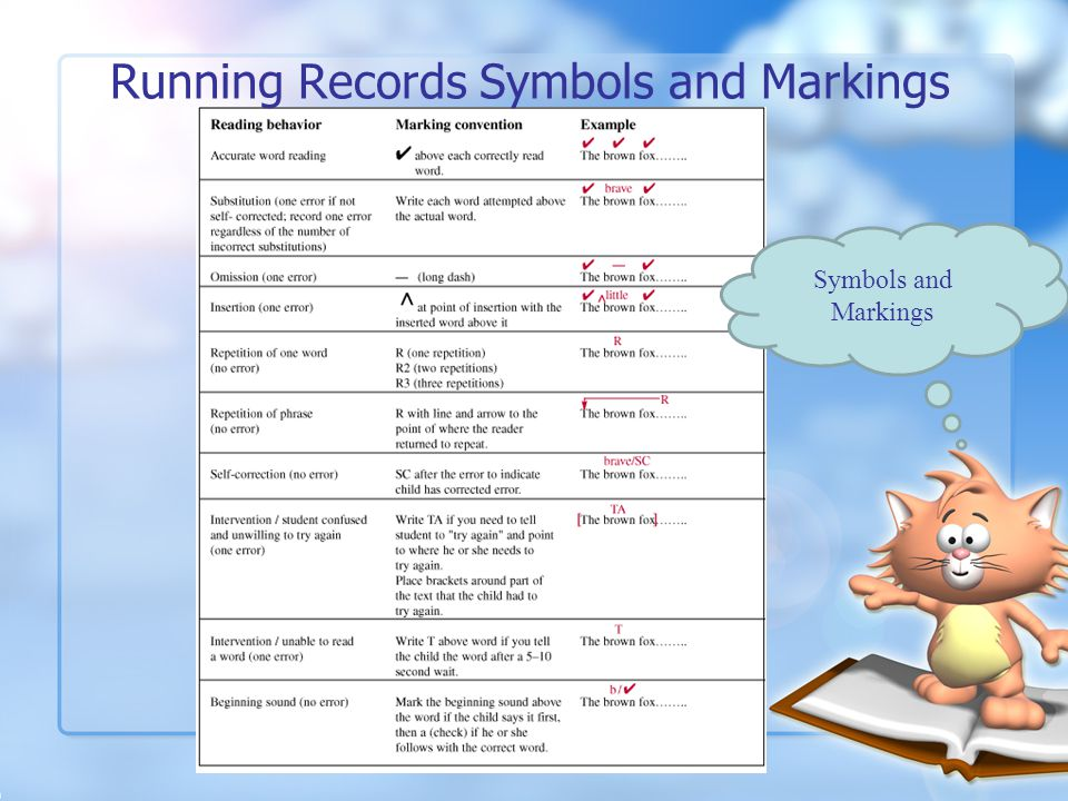 Running Records When a student reads aloud, a teacher can observe reading behaviors and make note of what the student is thinking and doing.