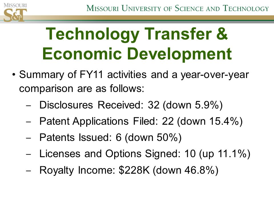 Technology Transfer & Economic Development Summary of FY11 activities and a year-over-year comparison are as follows: ‒ Disclosures Received: 32 (down 5.9%) ‒ Patent Applications Filed: 22 (down 15.4%) ‒ Patents Issued: 6 (down 50%) ‒ Licenses and Options Signed: 10 (up 11.1%) ‒ Royalty Income: $228K (down 46.8%)
