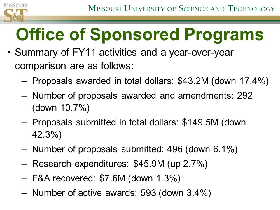 Office of Sponsored Programs Summary of FY11 activities and a year-over-year comparison are as follows: –Proposals awarded in total dollars: $43.2M (d