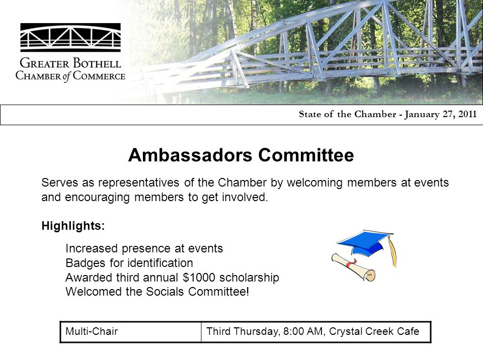 Serves as representatives of the Chamber by welcoming members at events and encouraging members to get involved.
