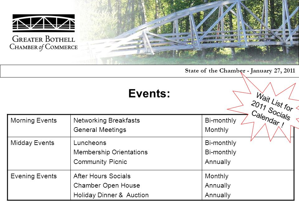 Events: Morning EventsNetworking Breakfasts General Meetings Bi-monthly Monthly Midday EventsLuncheons Membership Orientations Community Picnic Bi-mon