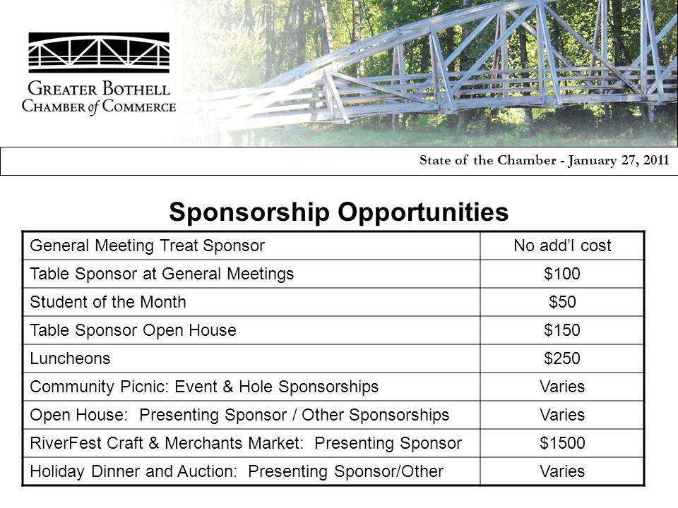 General Meeting Treat SponsorNo add'l cost Table Sponsor at General Meetings$100 Student of the Month$50 Table Sponsor Open House$150 Luncheons$250 Community Picnic: Event & Hole SponsorshipsVaries Open House: Presenting Sponsor / Other SponsorshipsVaries RiverFest Craft & Merchants Market: Presenting Sponsor$1500 Holiday Dinner and Auction: Presenting Sponsor/OtherVaries State of the Chamber - January 27, 2011 Sponsorship Opportunities