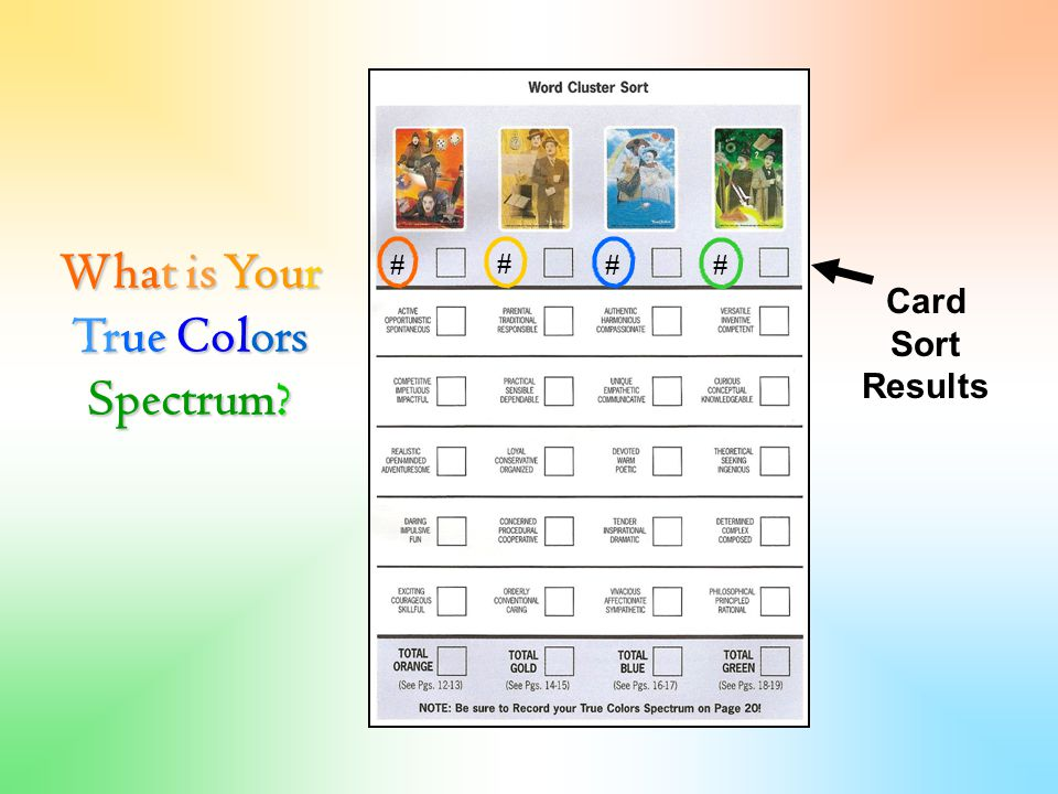 What is Your True Colors Spectrum Card Sort Results # ## #