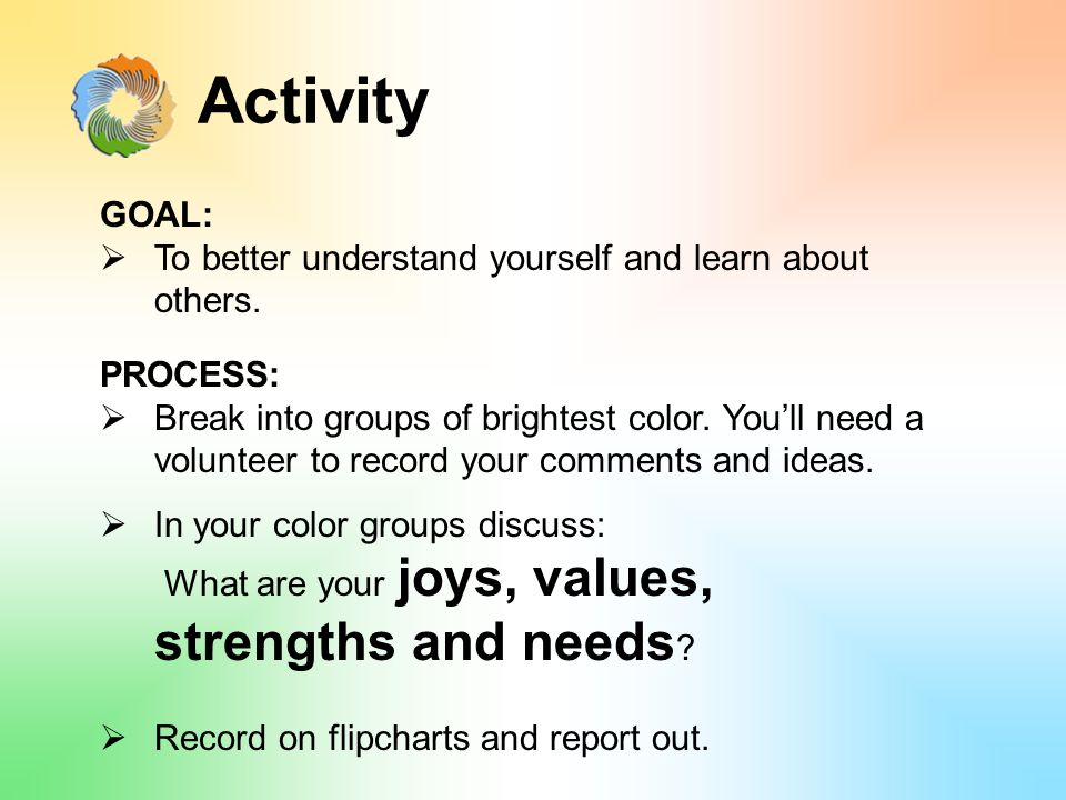 Activity GOAL:  To better understand yourself and learn about others.
