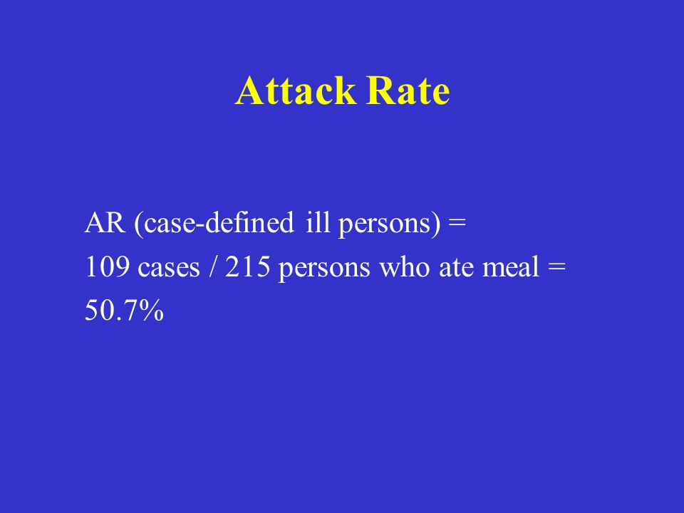 Attack Rate AR (case-defined ill persons) = 109 cases / 215 persons who ate meal = 50.7%