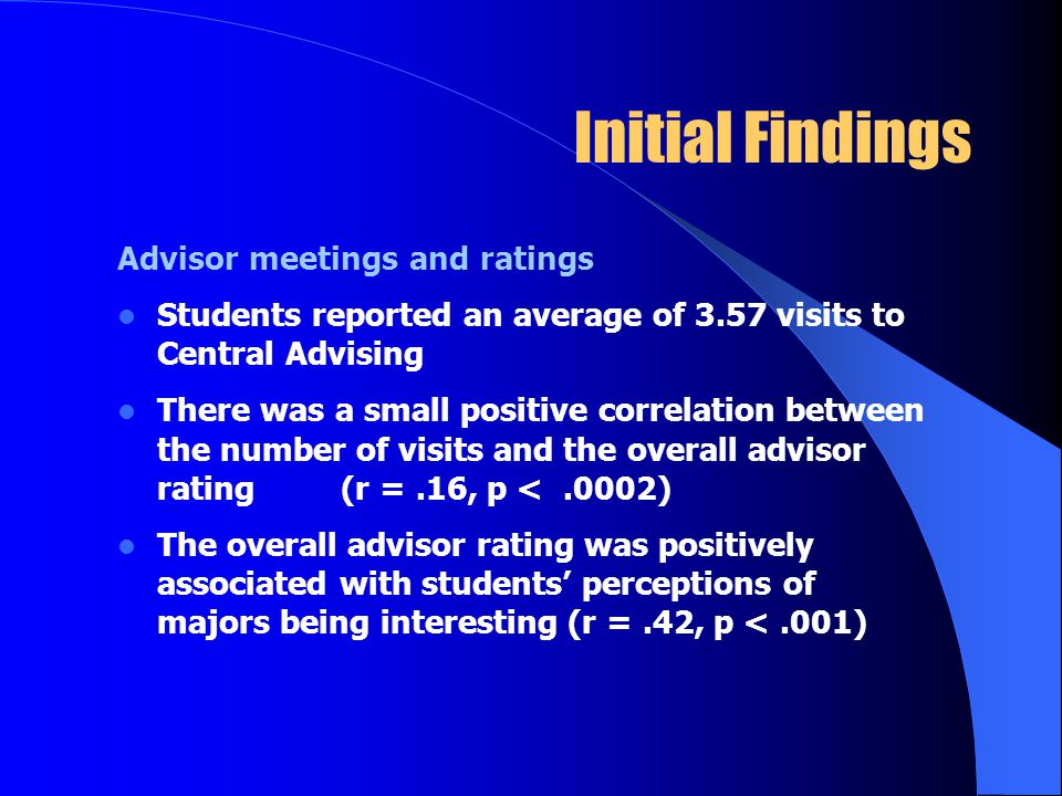 Initial Findings Advisor meetings and ratings Students reported an average of 3.57 visits to Central Advising There was a small positive correlation between the number of visits and the overall advisor rating (r =.16, p <.0002) The overall advisor rating was positively associated with students' perceptions of majors being interesting (r =.42, p <.001)