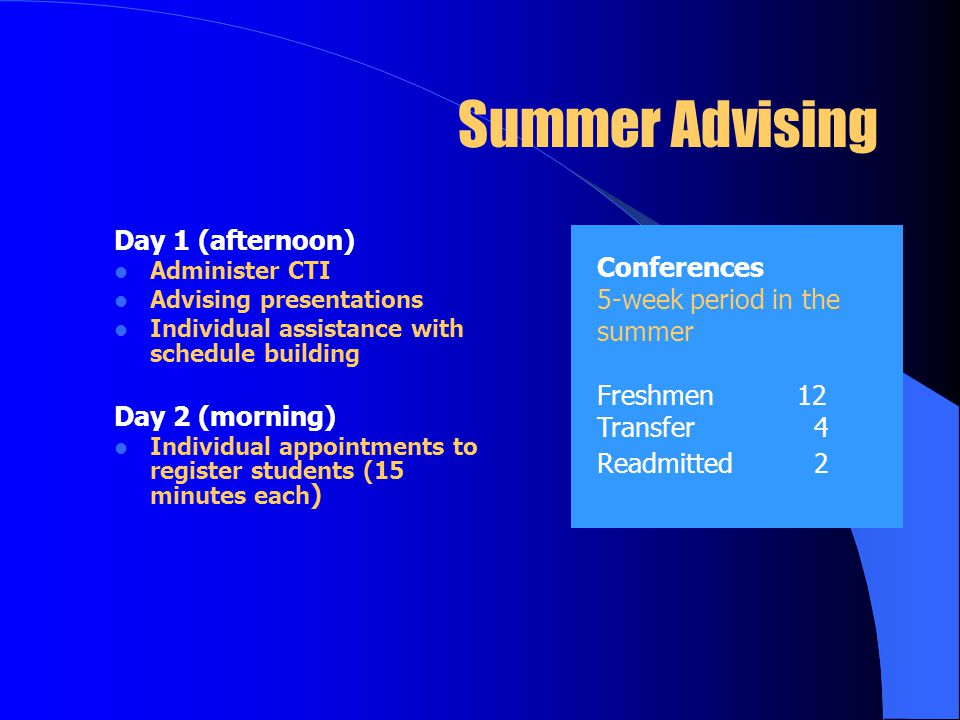 Summer Advising Day 1 (afternoon) Administer CTI Advising presentations Individual assistance with schedule building Day 2 (morning) Individual appointments to register students (15 minutes each ) Conferences 5-week period in the summer Freshmen 12 Transfer 4 Readmitted 2