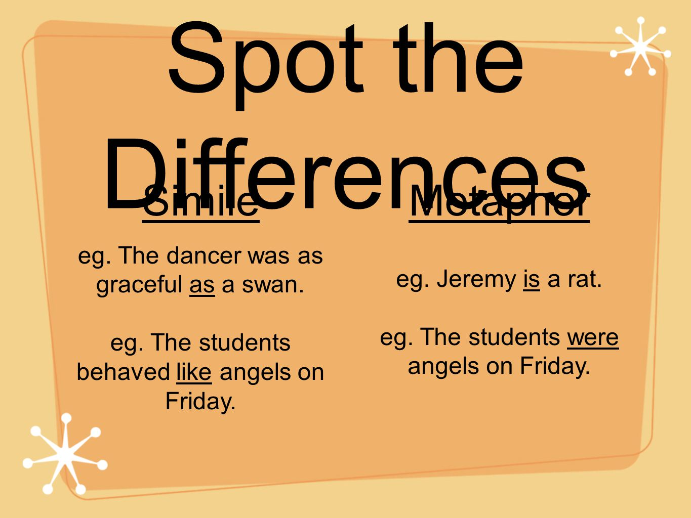 Spot the Differences eg. The dancer was as graceful as a swan. eg. The students behaved like angels on Friday. eg. Jeremy is a rat. eg. The students w