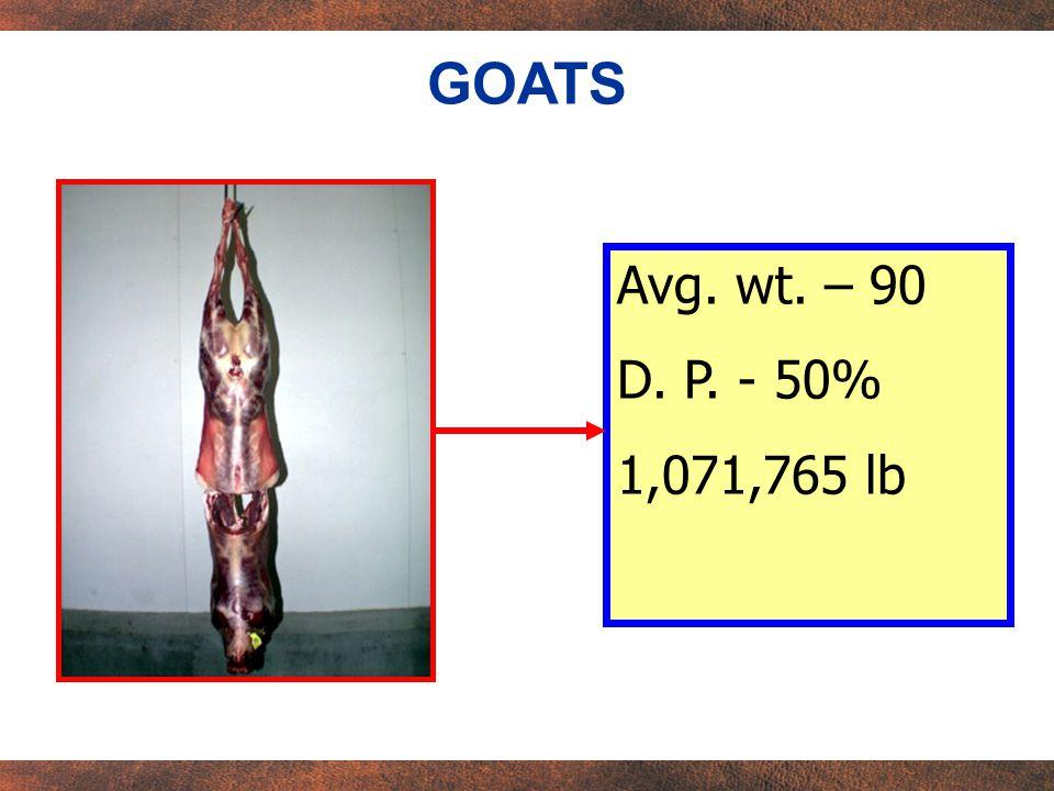Avg. wt. – 90 D. P. - 50% 1,071,765 lb GOATS