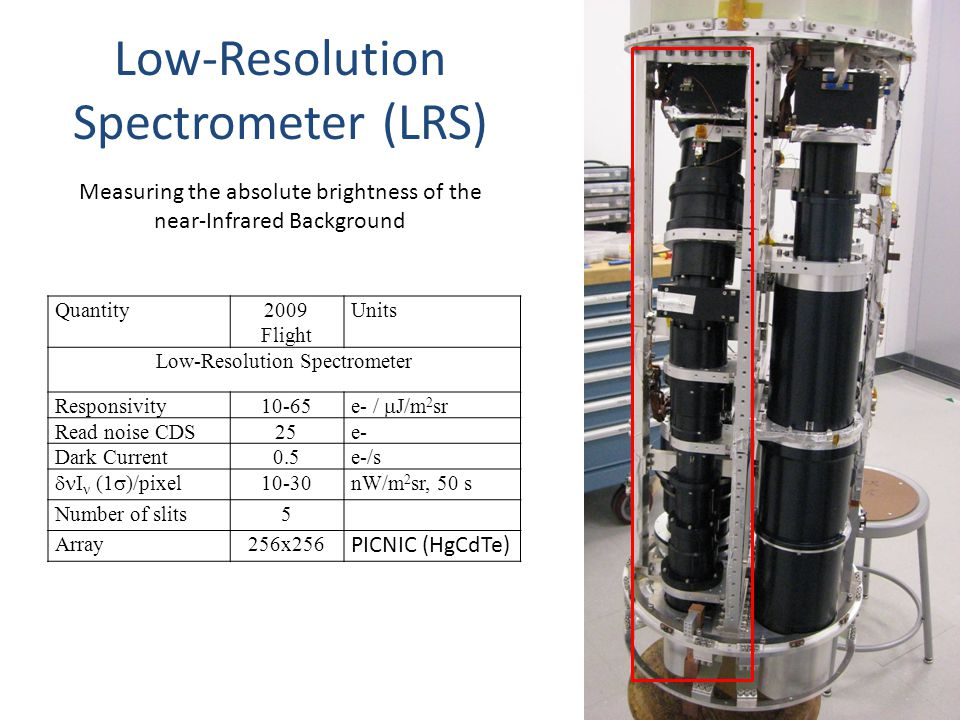 Low-Resolution Spectrometer (LRS) Quantity2009 Flight Units Low-Resolution Spectrometer Responsivity10-65 e- /  J/m 2 sr Read noise CDS25e- Dark Current0.5e-/s  I (1  )/pixel 10-30nW/m 2 sr, 50 s Number of slits5 Array256x256 PICNIC (HgCdTe) Measuring the absolute brightness of the near-Infrared Background