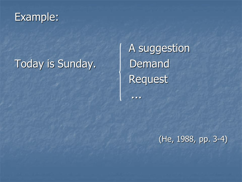 Example: A suggestion A suggestion Today is Sunday. Demand Request Request … (He, 1988, pp. 3-4)