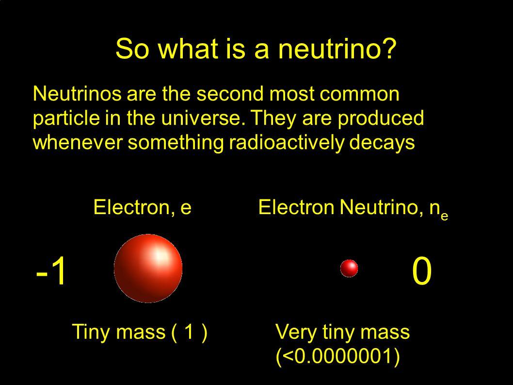 Electron Neutrino, n e 0 Very tiny mass (<0.0000001) Electron, e Tiny mass ( 1 ) So what is a neutrino.