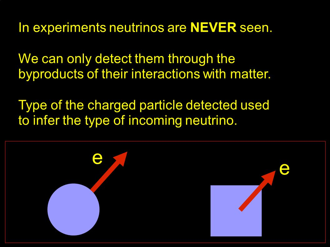 In experiments neutrinos are NEVER seen.