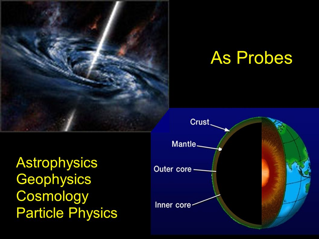 As Probes Astrophysics Geophysics Cosmology Particle Physics
