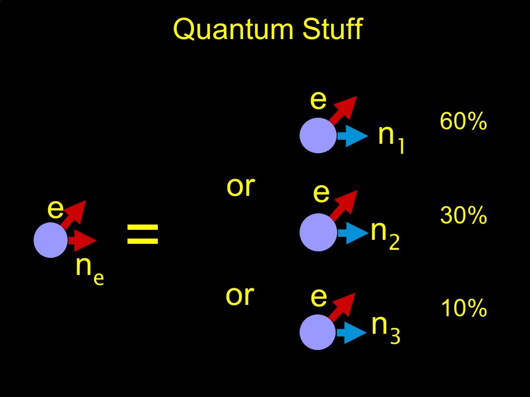 Quantum Stuff e nene e n1n1 e n2n2 e n3n3 = or 60% 30% 10%