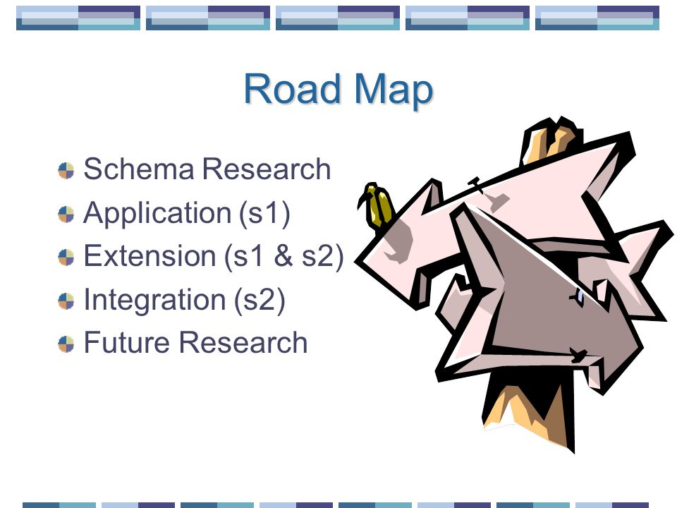 Road Map Schema Research Application (s1) Extension (s1 & s2) Integration (s2) Future Research