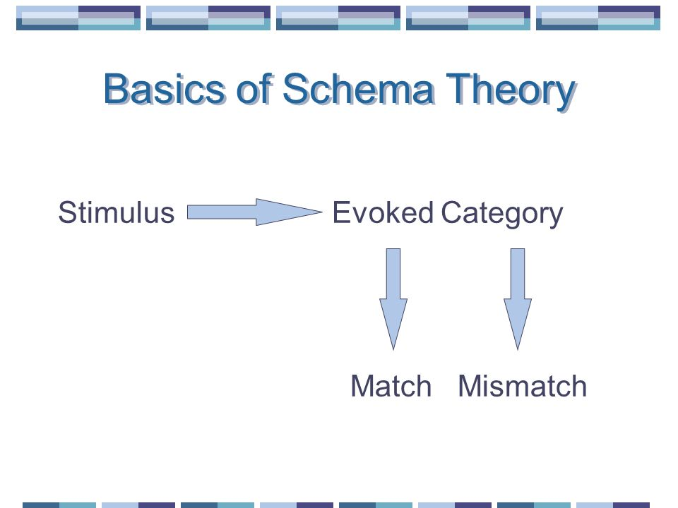Basics of Schema Theory Stimulus Evoked Category Match Mismatch