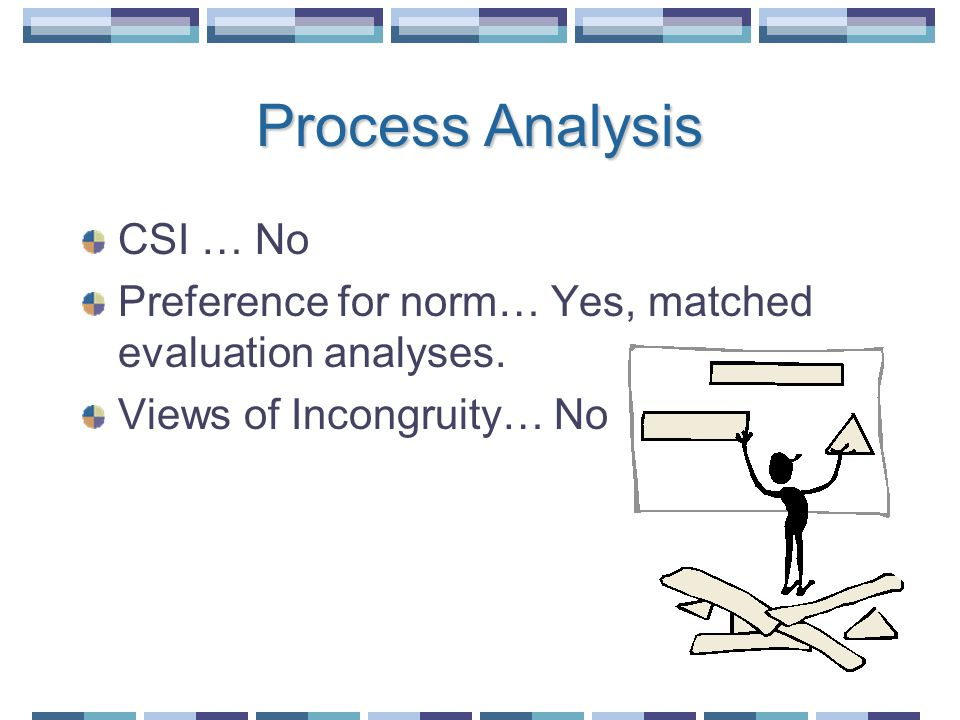 Process Analysis CSI … No Preference for norm… Yes, matched evaluation analyses.