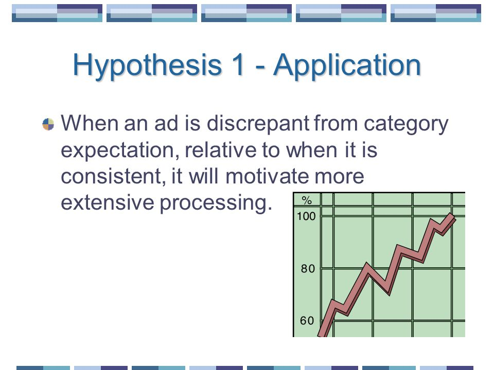 Hypothesis 1 - Application When an ad is discrepant from category expectation, relative to when it is consistent, it will motivate more extensive processing.