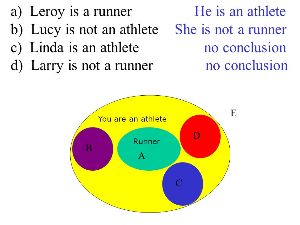 You are an athlete Runner A B C D E a) Leroy is a runner He is an athlete b) Lucy is not an athlete She is not a runner c) Linda is an athlete no conclusion d) Larry is not a runner no conclusion