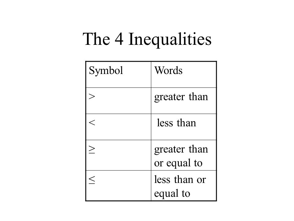 So multiplying (or dividing) the same value to both a and b will change the inequality if c is NEGATIVE !