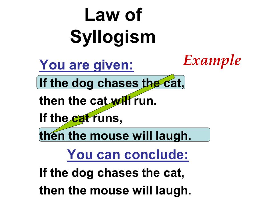 Law of Syllogism Example You are given: If the dog chases the cat, then the cat will run. If the cat runs, then the mouse will laugh. You can conclude