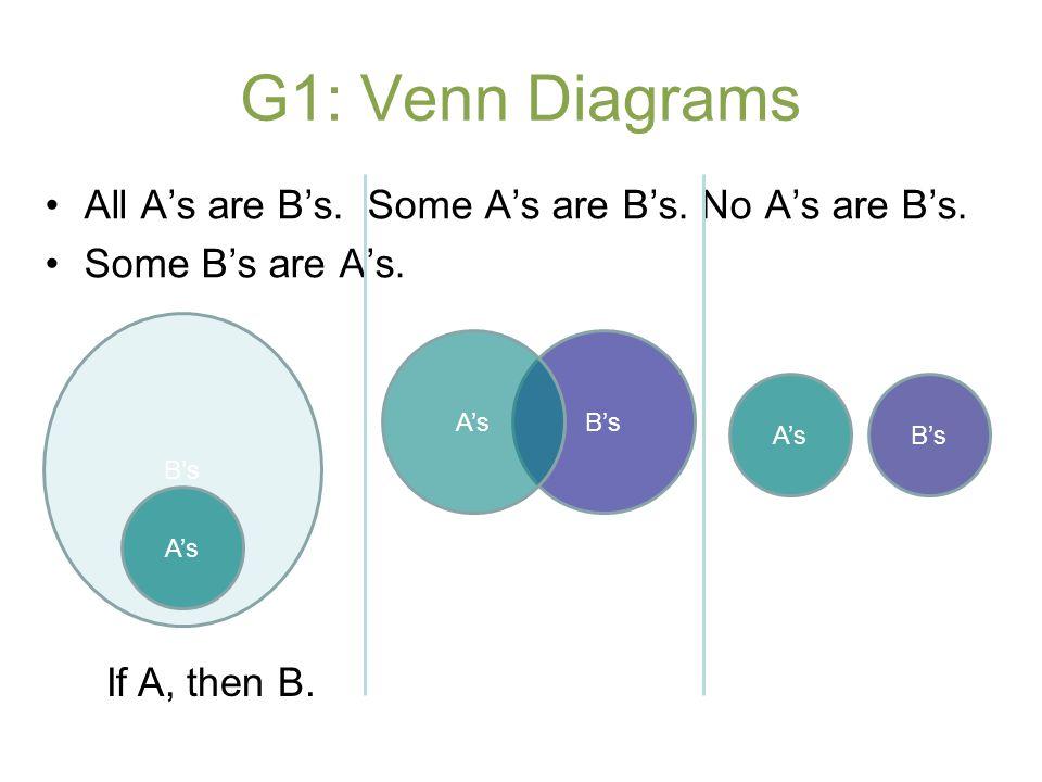 Typical Venn Diagram problem
