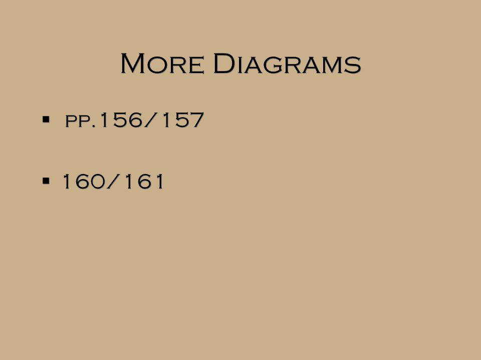 More Diagrams  pp.156/157  160/161  pp.156/157  160/161