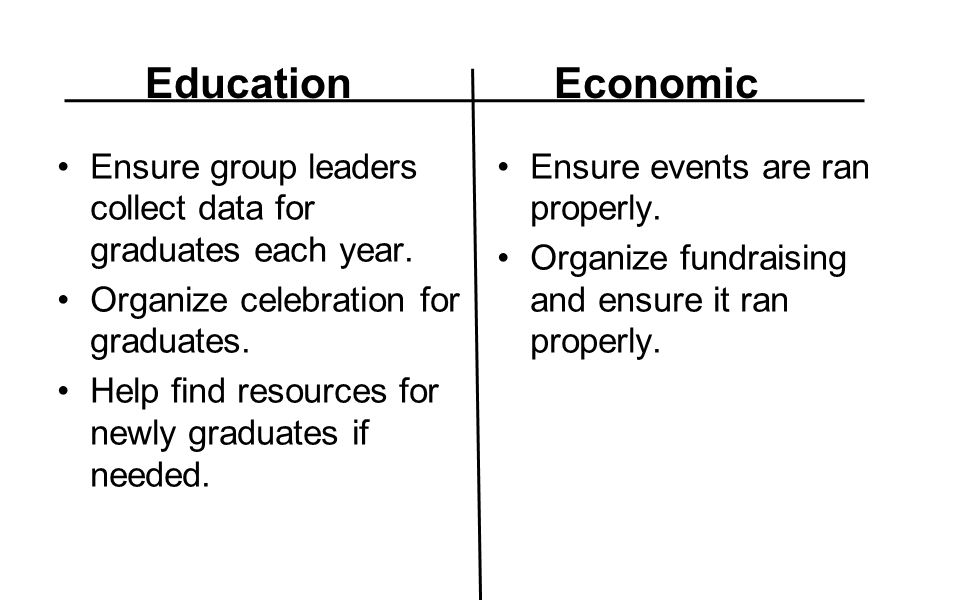 Ensure group leaders collect data for graduates each year. Organize celebration for graduates. Help find resources for newly graduates if needed. Ensu