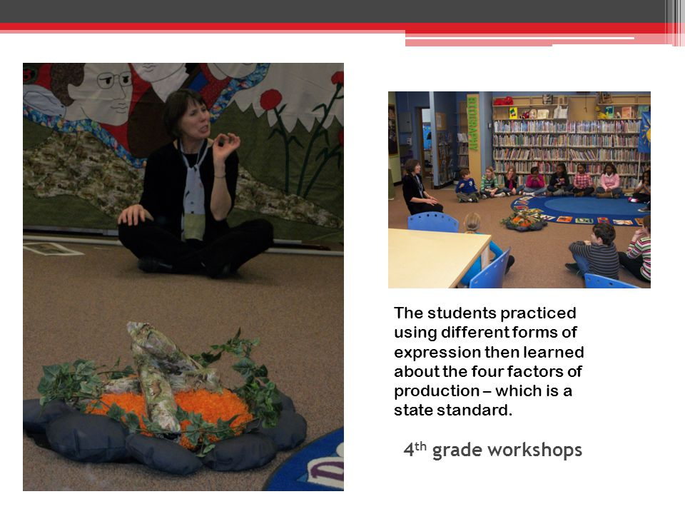 4 th grade workshops The students practiced using different forms of expression then learned about the four factors of production – which is a state s