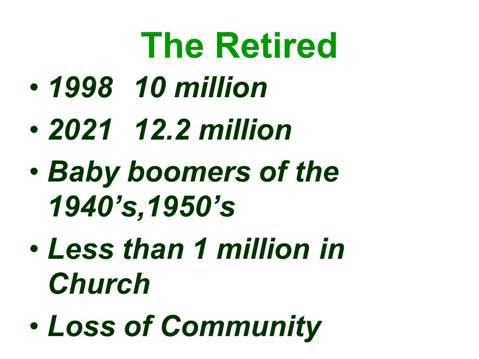 The Retired 1998 10 million 2021 12.2 million Baby boomers of the 1940's,1950's Less than 1 million in Church Loss of Community