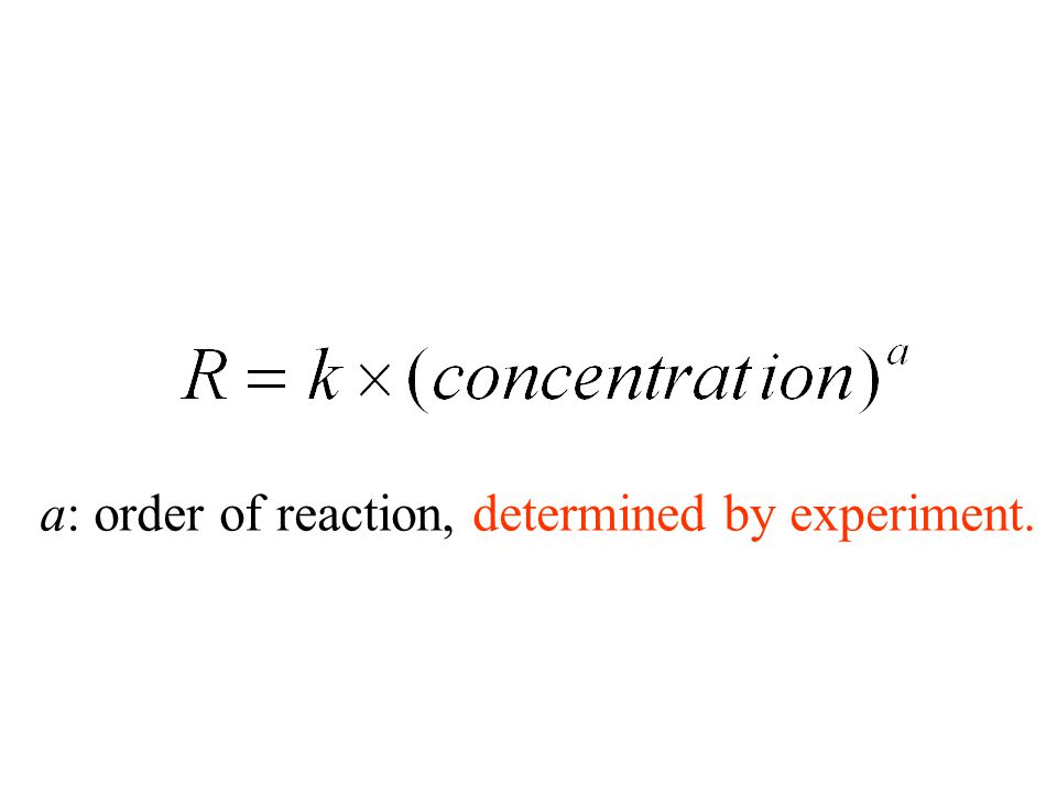 a: order of reaction, determined by experiment.