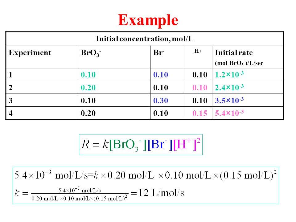 Example Initial concentration, mol/L ExperimentBrO 3 - Br - H+ Initial rate (mol BrO 3 - )/L/sec 10.10 1.2×10 -3 20.200.10 2.4×10 -3 30.100.30 0.103.5×10 -3 40.200.10 0.155.4×10 -3