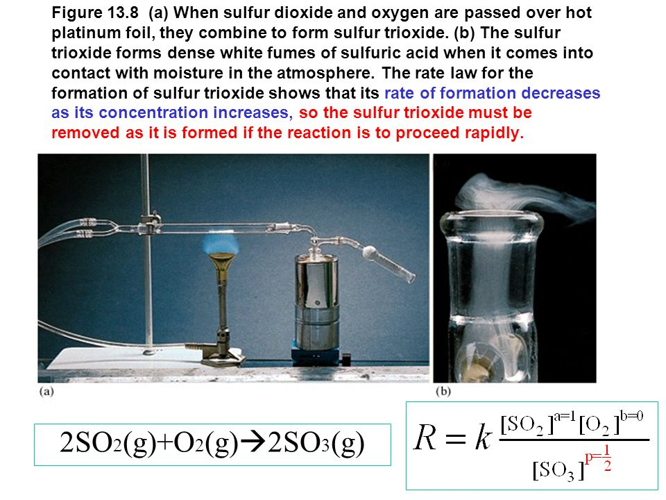 Figure 13.8 (a) When sulfur dioxide and oxygen are passed over hot platinum foil, they combine to form sulfur trioxide. (b) The sulfur trioxide forms