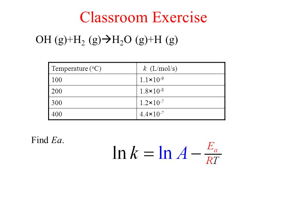 Classroom Exercise OH (g)+H 2 (g)  H 2 O (g)+H (g) Temperature ( o C) k (L/mol/s) 1001.1×10 -9 2001.8×10 -8 3001.2×10 -7 4004.4×10 -7 Find Ea.