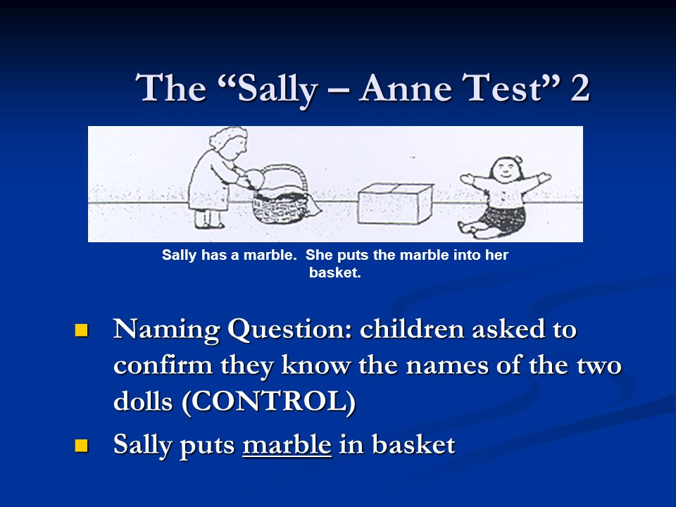 The Sally – Anne Test 2 Naming Question: children asked to confirm they know the names of the two dolls (CONTROL) Naming Question: children asked to confirm they know the names of the two dolls (CONTROL) Sally puts marble in basket Sally puts marble in basket Sally has a marble.