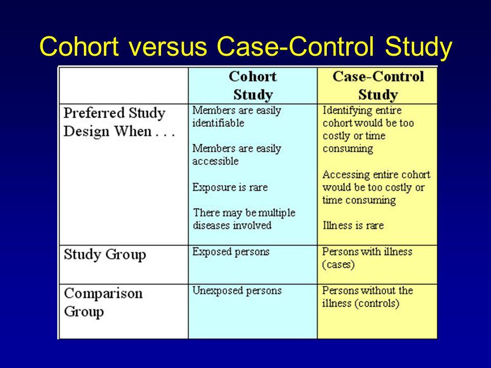 Cohort versus Case-Control Study