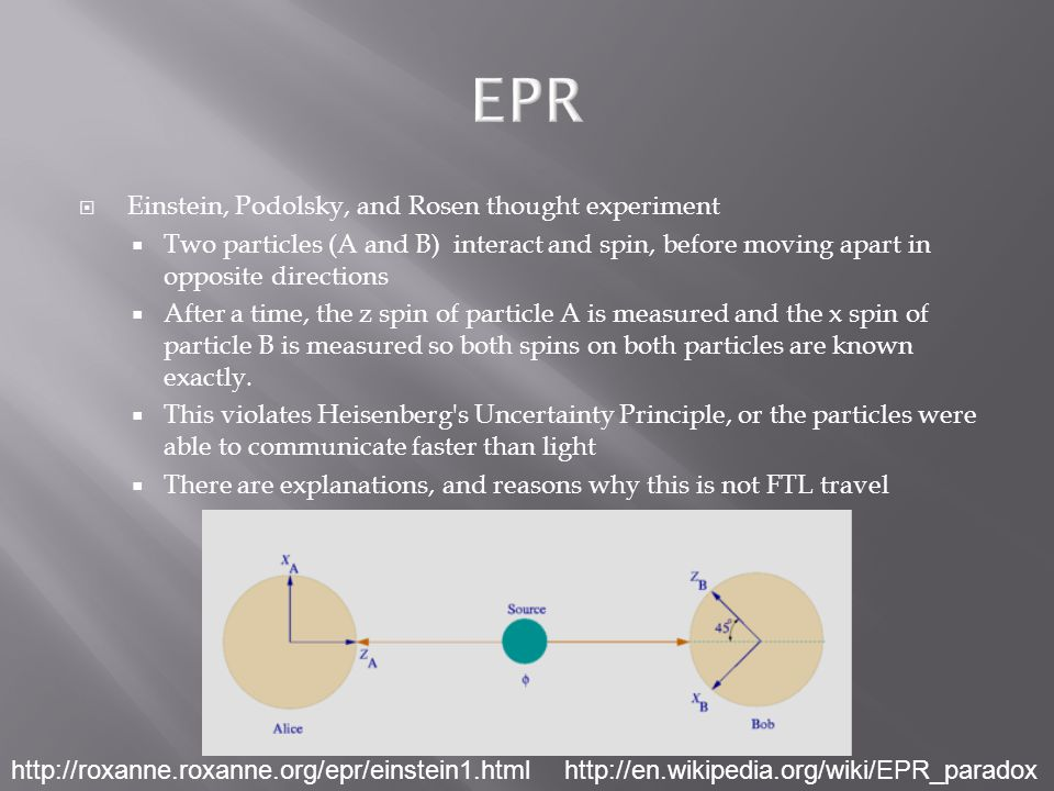  Einstein, Podolsky, and Rosen thought experiment  Two particles (A and B) interact and spin, before moving apart in opposite directions  After a time, the z spin of particle A is measured and the x spin of particle B is measured so both spins on both particles are known exactly.