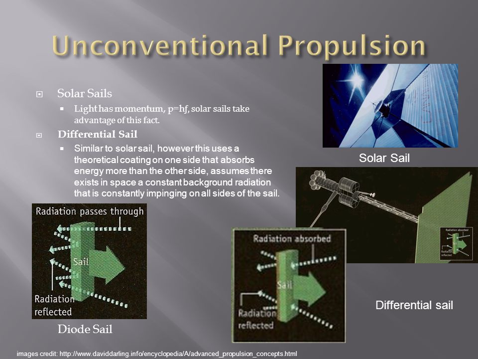 Solar Sails  Light has momentum, p=h ƒ, solar sails take advantage of this fact.  Differential Sail  Similar to solar sail, however this uses a t