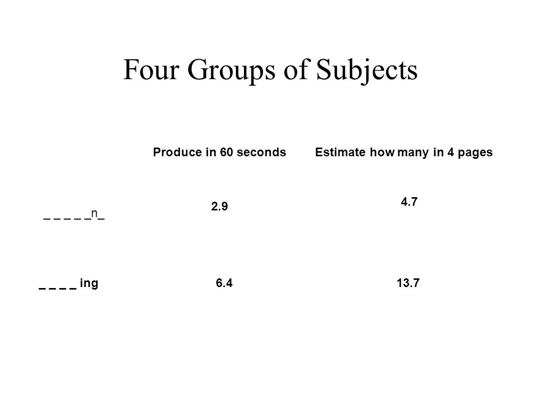 Four Groups of Subjects _ _ _ _ _n_ _ _ _ _ ing Produce in 60 secondsEstimate how many in 4 pages 2.9 6.4 4.7 13.7