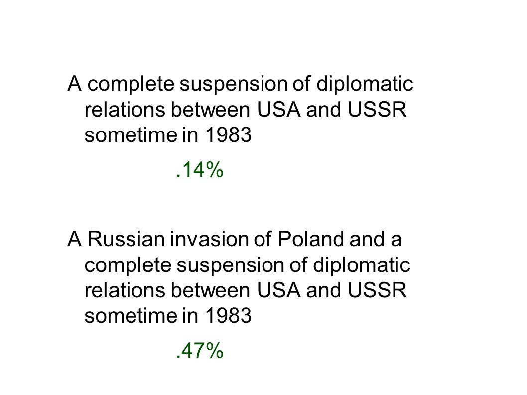 A complete suspension of diplomatic relations between USA and USSR sometime in 1983.14% A Russian invasion of Poland and a complete suspension of diplomatic relations between USA and USSR sometime in 1983.47%