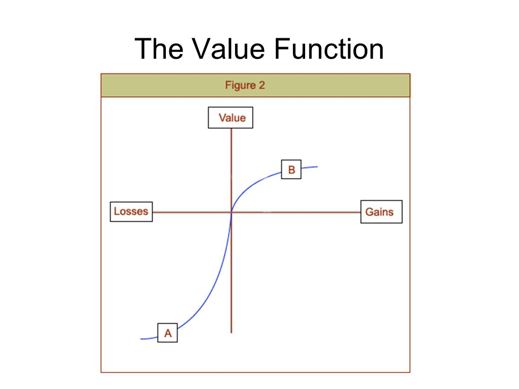 The Value Function