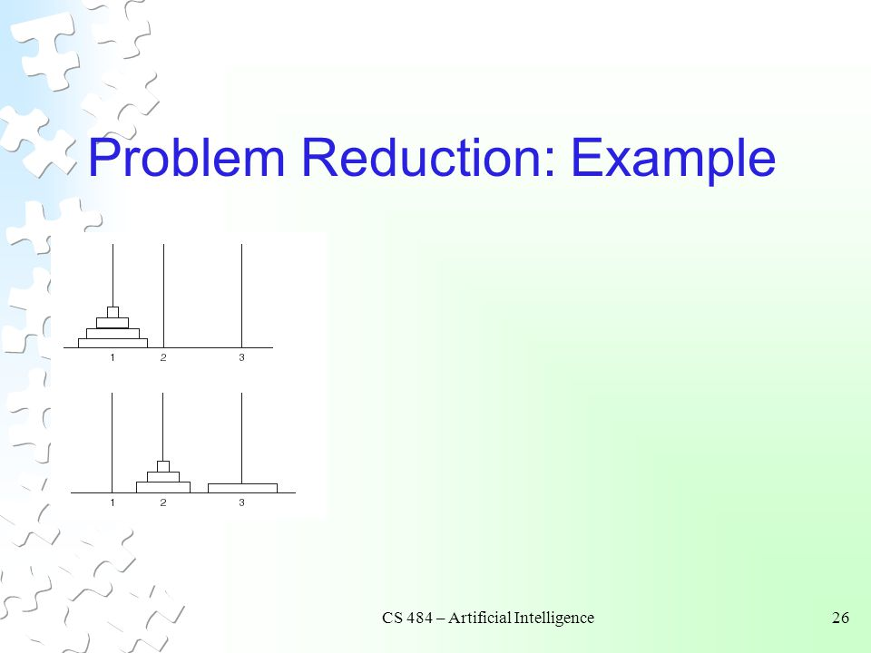 CS 484 – Artificial Intelligence26 Problem Reduction: Example