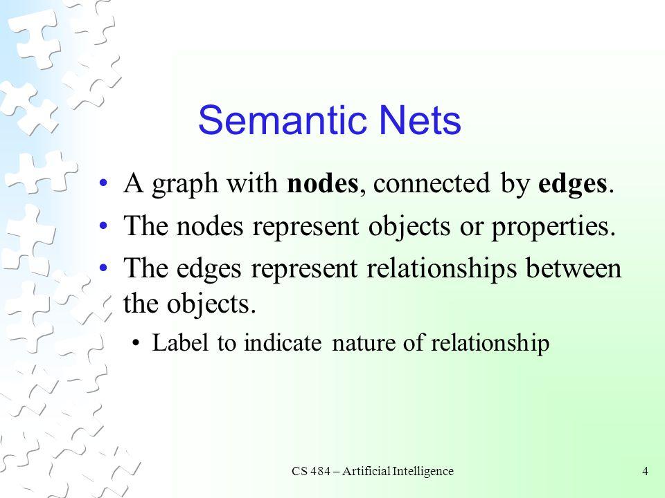 CS 484 – Artificial Intelligence5 A Simple Semantic Net