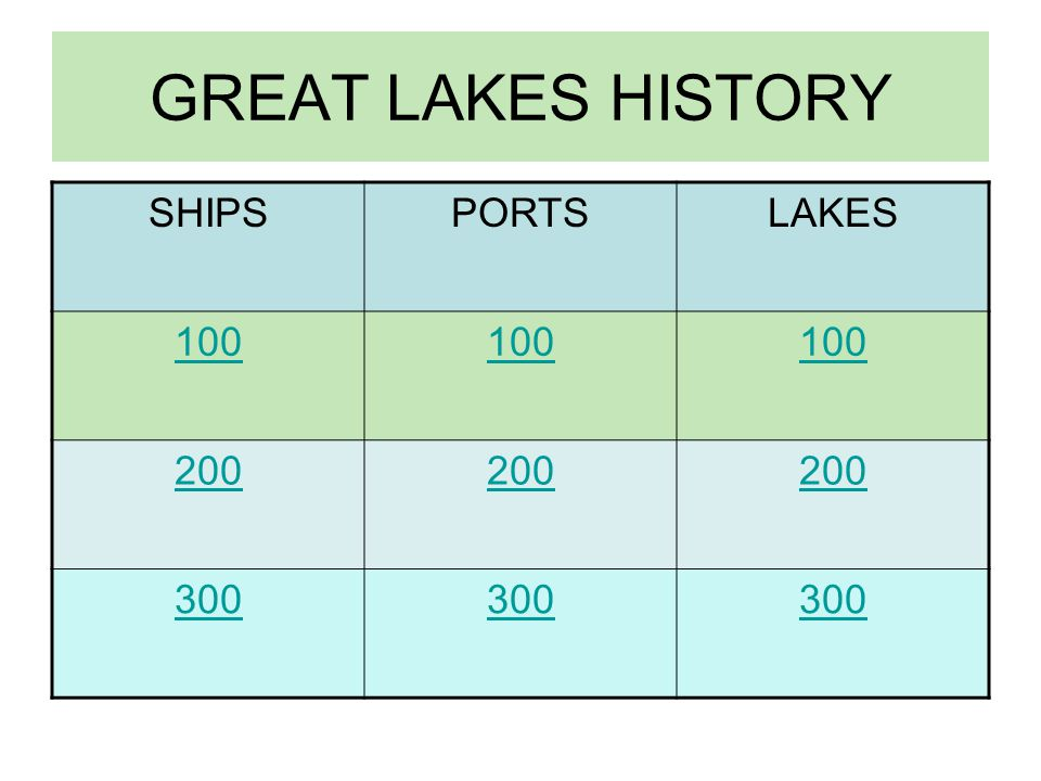 GREAT LAKES HISTORY How to follow the links within this quiz: The Jeopardy Quiz consists of a table showing ships, ports and lakes categories with links to question slides within each category.
