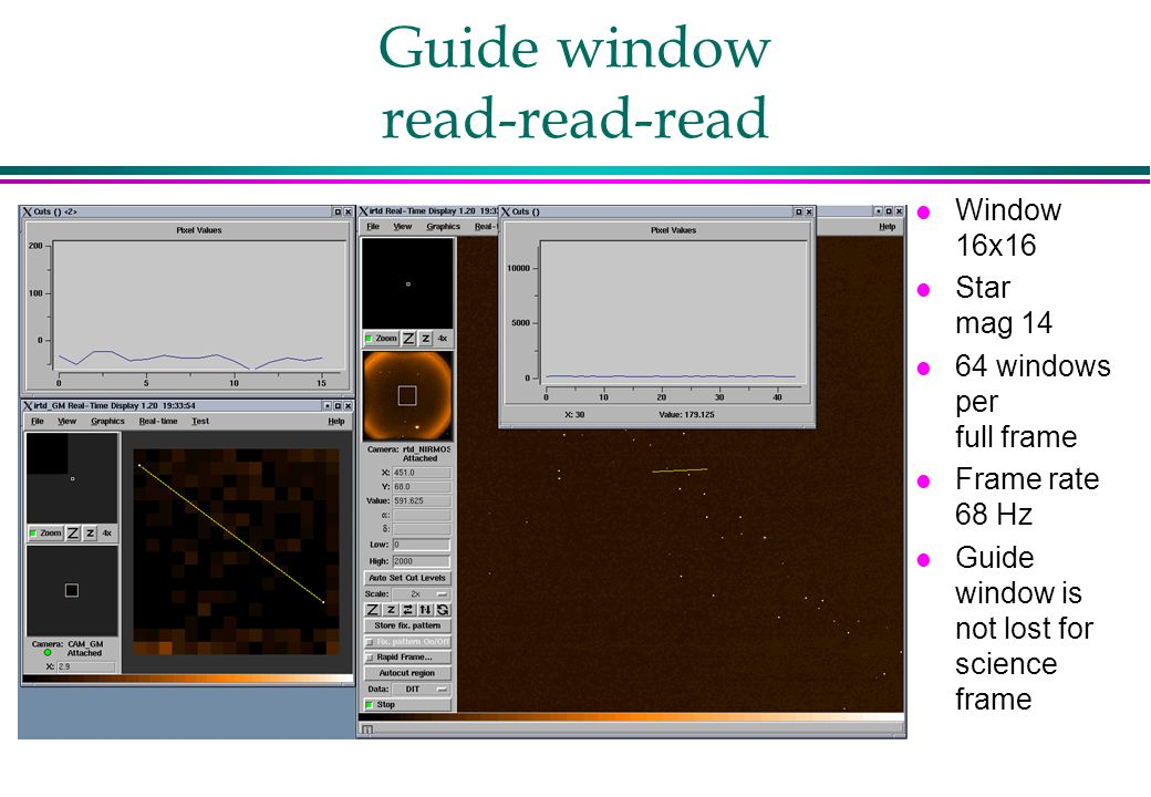 Guide window read-read-read l Window 16x16 l Star mag 14 l 64 windows per full frame l Frame rate 68 Hz l Guide window is not lost for science frame