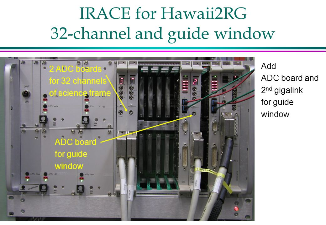 IRACE for Hawaii2RG 32-channel and guide window Add ADC board and 2 nd gigalink for guide window 2 ADC boards for 32 channels of science frame ADC board for guide window