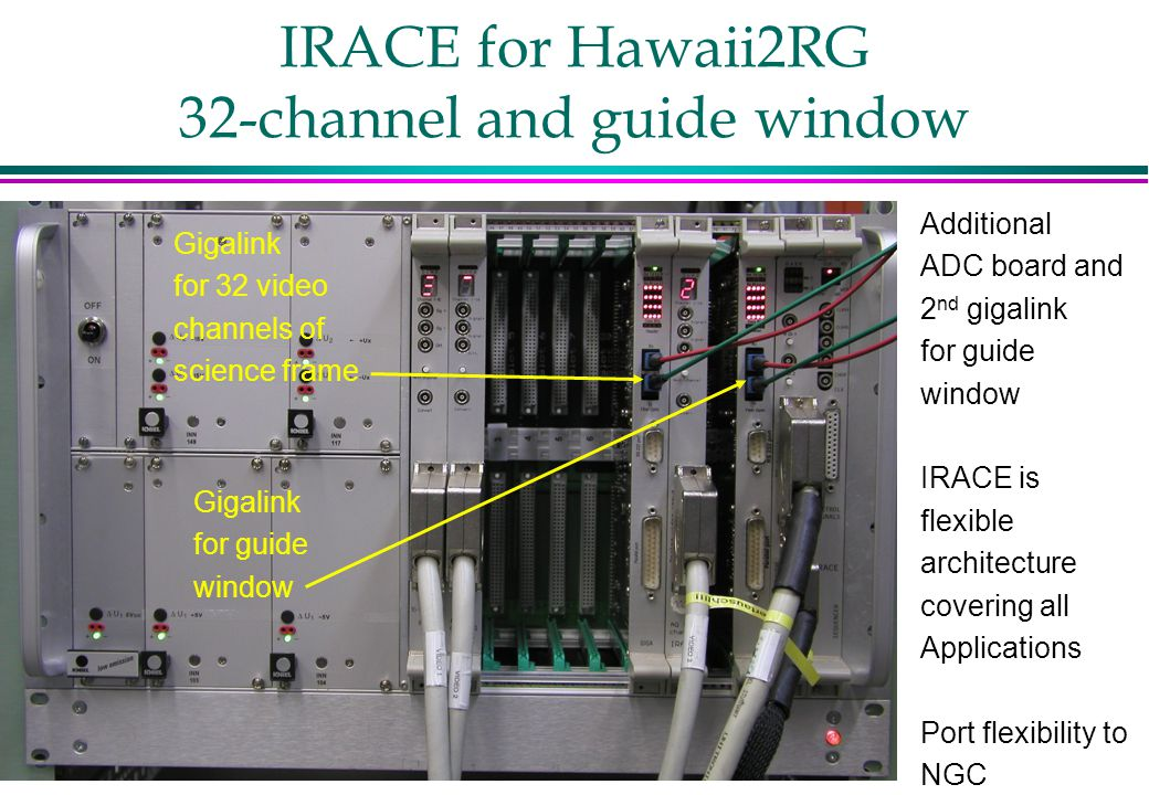IRACE for Hawaii2RG 32-channel and guide window Additional ADC board and 2 nd gigalink for guide window IRACE is flexible architecture covering all Applications Port flexibility to NGC Gigalink for 32 video channels of science frame Gigalink for guide window