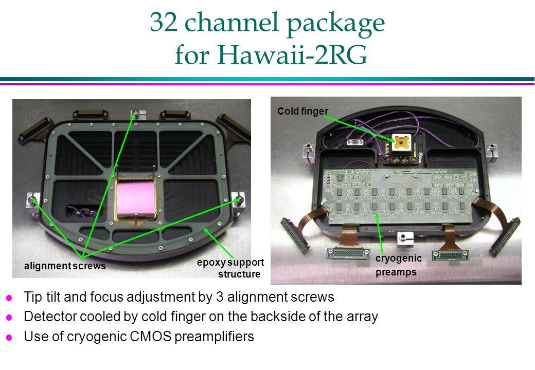 Small Slicer 1 cm Large Slicer Pseudo Longslit 30 cm SPIFFI SPIFFI: SPectrometer for Integral Faint Field Imaging (MPE) Fully cryogenic spectrometer for the near infrared wavelength range from 1.0 – 2.5 µm Integral field unit with 32 x 32 pixels ra dec wavelength