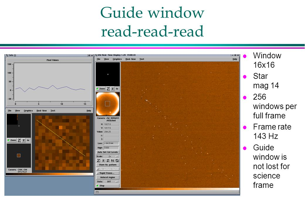 Guide window read-read-read l Window 16x16 l Star mag 14 l 256 windows per full frame l Frame rate 143 Hz l Guide window is not lost for science frame
